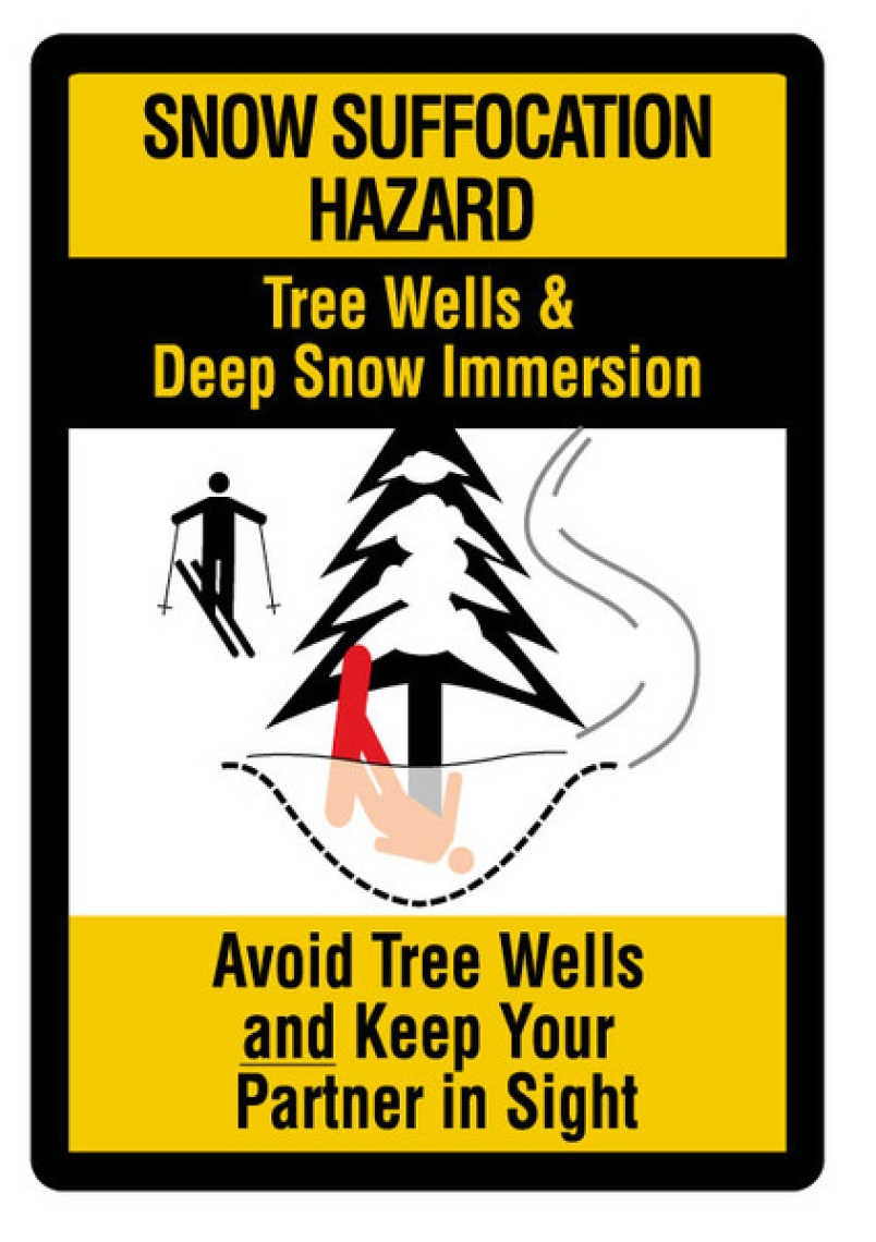tree well safety sign